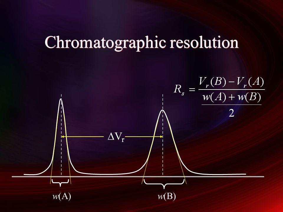 Chromatographic resolution w(A)w(B) V r
