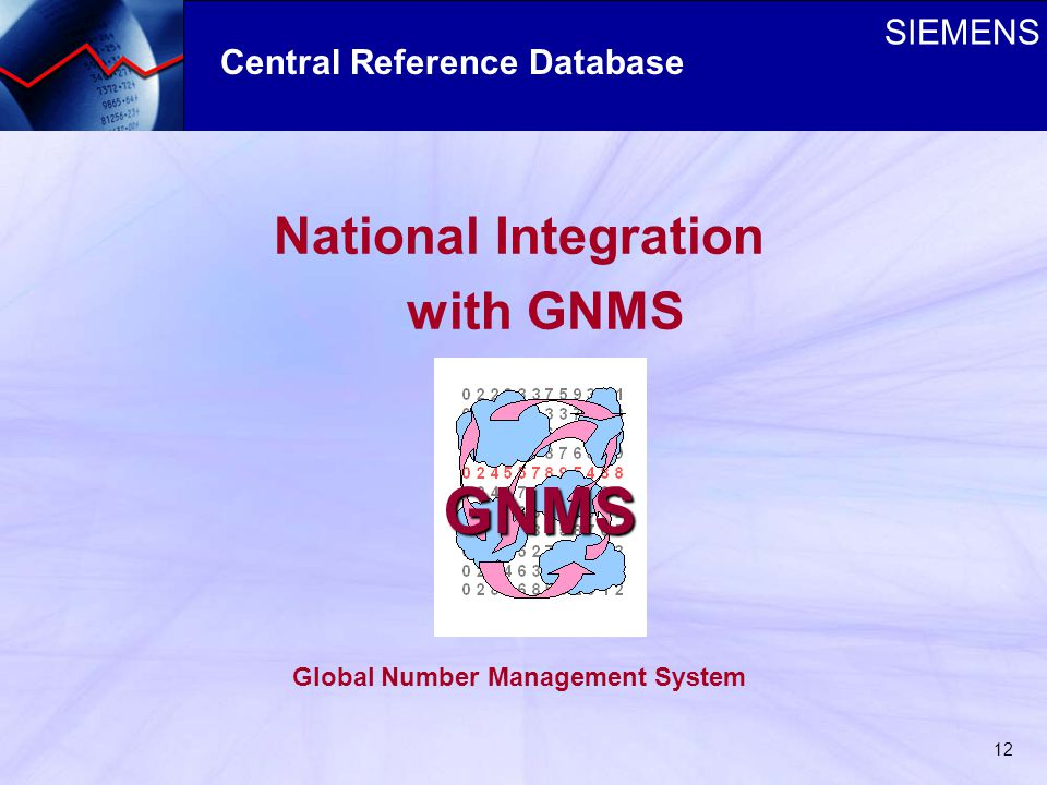 SIEMENS 12 National Integration with GNMS Global Number Management System GNMS Central Reference Database
