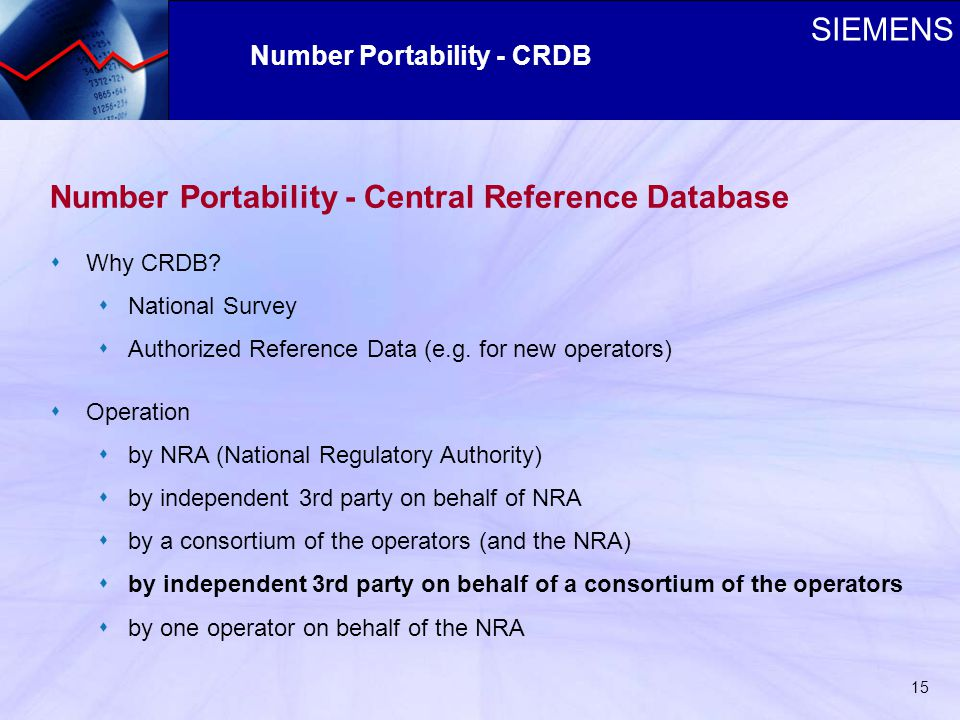 SIEMENS 15 Number Portability - Central Reference Database sWhy CRDB.