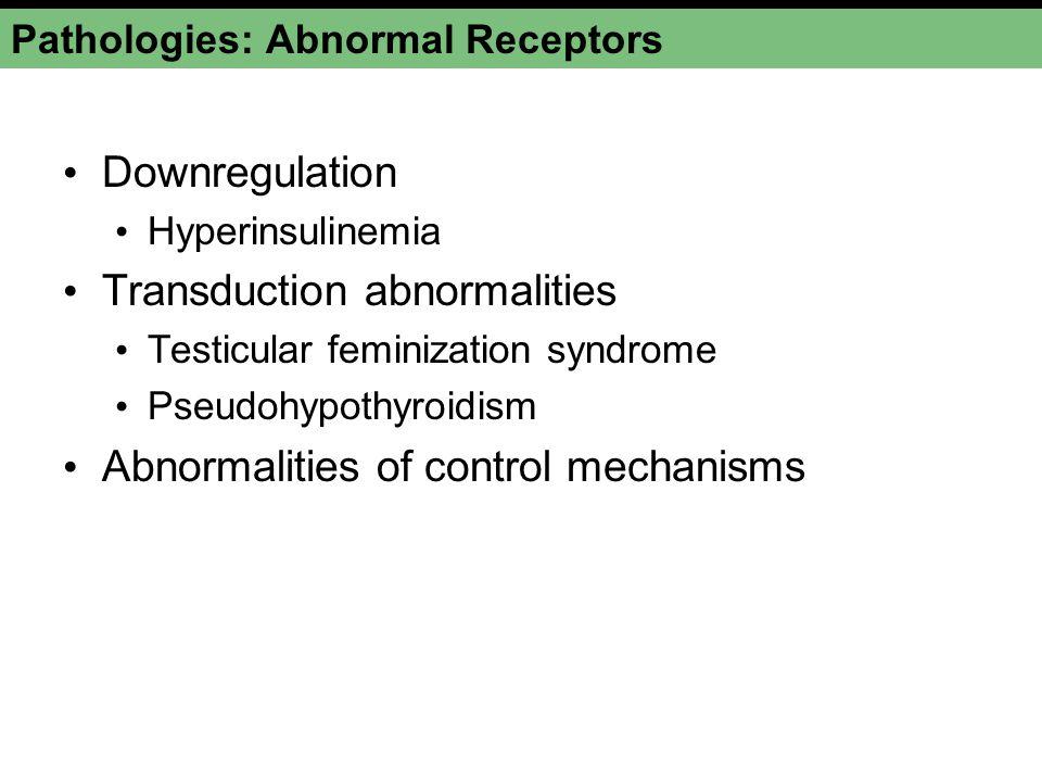 Pathologies: Abnormal Receptors Downregulation Hyperinsulinemia Transduction abnormalities Testicular feminization syndrome Pseudohypothyroidism Abnormalities of control mechanisms