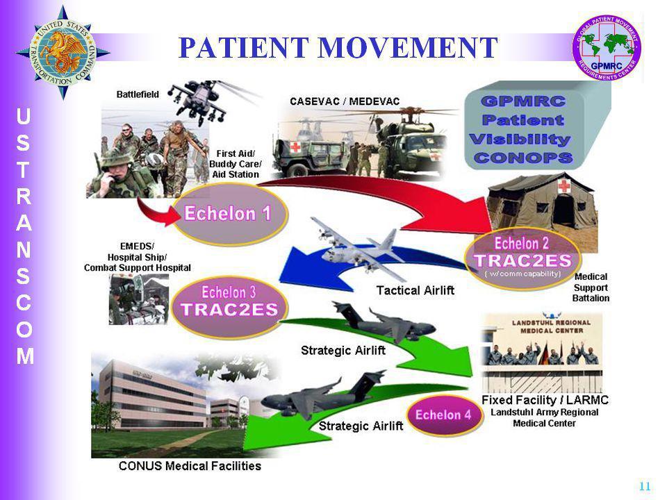 U S T R A N S C O M USTRANSCOMUSTRANSCOM USTRANSCOMUSTRANSCOM Patient Movement