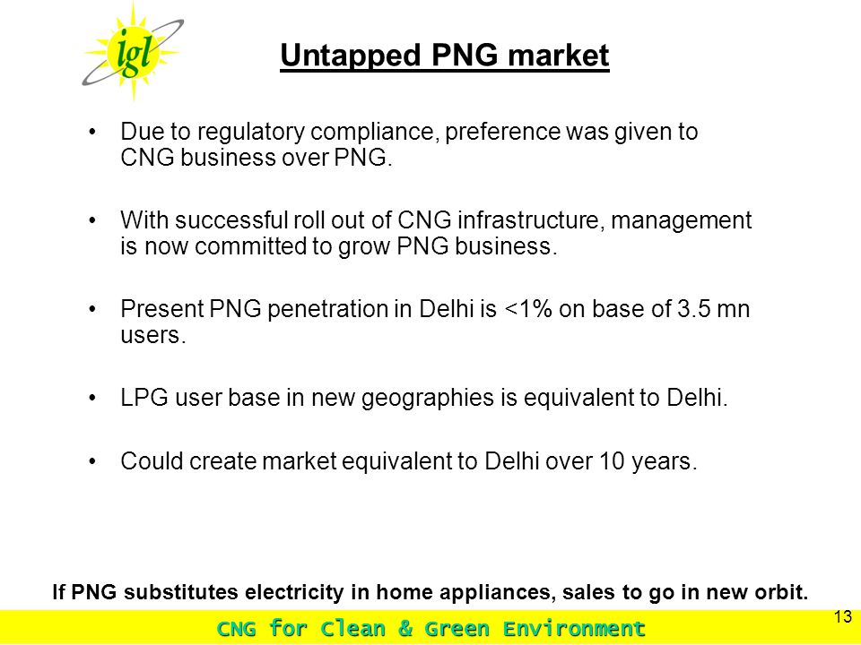 CNG for Clean & Green Environment 13 Due to regulatory compliance, preference was given to CNG business over PNG.