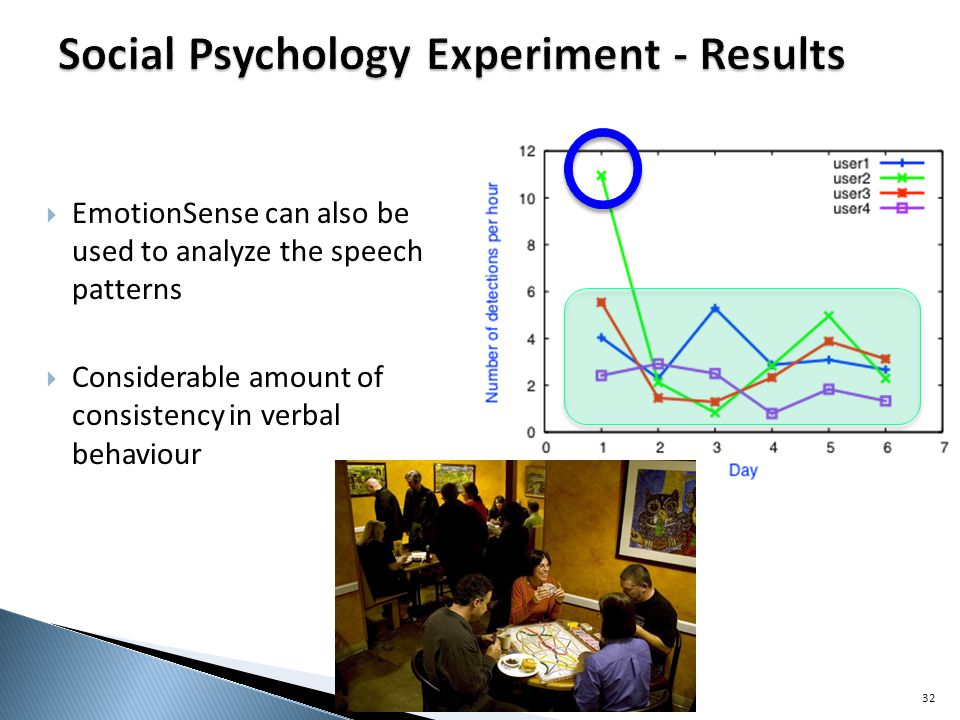 EmotionSense can also be used to analyze the speech patterns Considerable amount of consistency in verbal behaviour 32