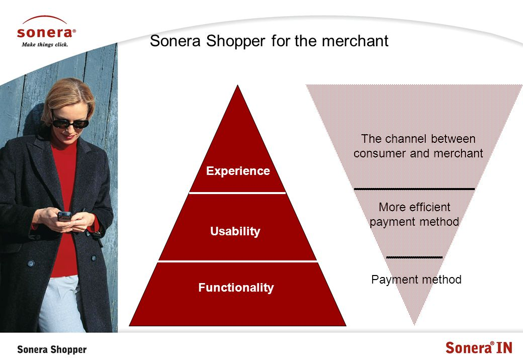 Functionality Usability Experience Sonera Shopper for the merchant More efficient payment method The channel between consumer and merchant Payment method