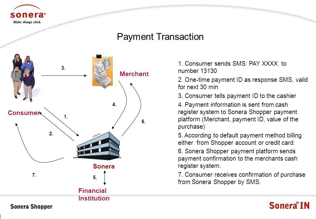 Payment Transaction 1. 2. 3. 4. 5. Financial Institution Consumer Sonera 6.