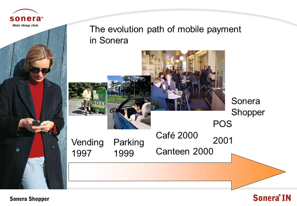 The evolution path of mobile payment in Sonera Canteen 2000 Café 2000 Parking 1999 Vending 1997 POS 2001 Sonera Shopper