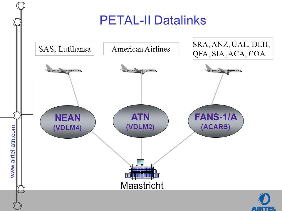 www.airtel-atn.com PETAL-II Datalinks Maastricht FANS-1/A (ACARS) SAS, Lufthansa American Airlines SRA, ANZ, UAL, DLH, QFA, SIA, ACA, COA ATN (VDLM2)