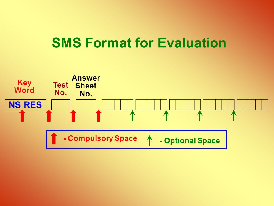 SMS Format for Evaluation NS RES Test No. Key Word - Compulsory Space - Optional Space Answer Sheet No.