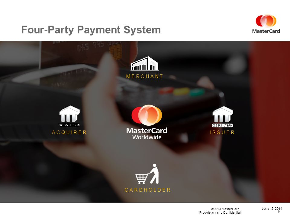 ©2013 MasterCard.Proprietary and Confidential Our Role We invent them.