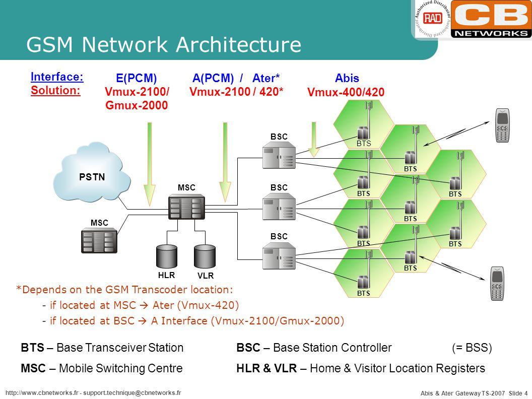 Abis & Ater Gateway TS-2007 Slide 4 http://www.cbnetworks.fr - support.technique@cbnetworks.fr GSM Network Architecture PSTN MSC HLR VLR BSC BTS BSC E