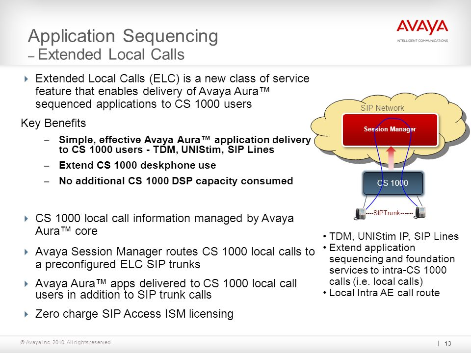 © Avaya Inc. 2010. All rights reserved. SIP Network TDM, UNIStim IP, SIP Lines Extend application sequencing and foundation services to intra-CS 1000