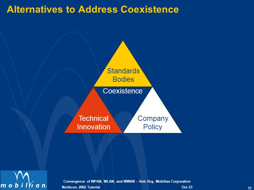 Convergence of WPAN, WLAN, and WWAN – Rob Roy, Mobilian Corporation 17 Oct Northcon 2002 Tutorial Coexistence Alternatives to Address Coexistence Technical Innovation Company Policy Standards Bodies