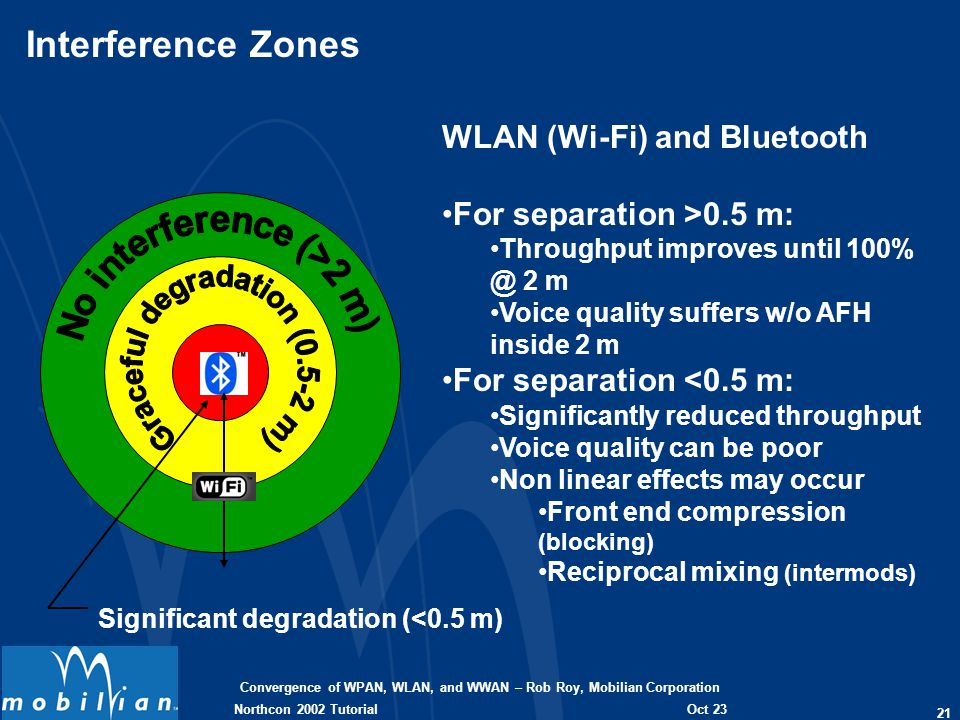 Convergence of WPAN, WLAN, and WWAN – Rob Roy, Mobilian Corporation 21 Oct 23 2002 Northcon 2002 Tutorial Interference Zones Significant degradation (<0.5 m) WLAN (Wi-Fi) and Bluetooth For separation >0.5 m: Throughput improves until 100% @ 2 m Voice quality suffers w/o AFH inside 2 m For separation <0.5 m: Significantly reduced throughput Voice quality can be poor Non linear effects may occur Front end compression (blocking) Reciprocal mixing (intermods)