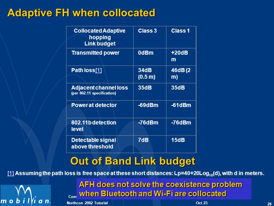 Convergence of WPAN, WLAN, and WWAN – Rob Roy, Mobilian Corporation 28 Oct 23 2002 Northcon 2002 Tutorial Adaptive FH when collocated Collocated Adapt