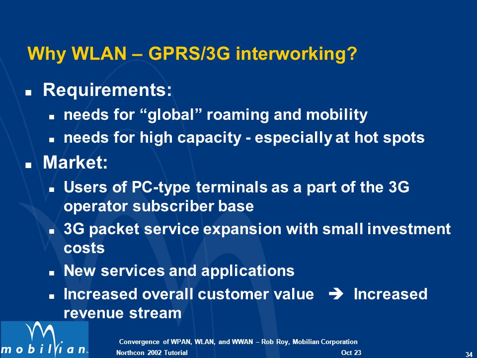 Convergence of WPAN, WLAN, and WWAN – Rob Roy, Mobilian Corporation 34 Oct 23 2002 Northcon 2002 Tutorial Why WLAN – GPRS/3G interworking.