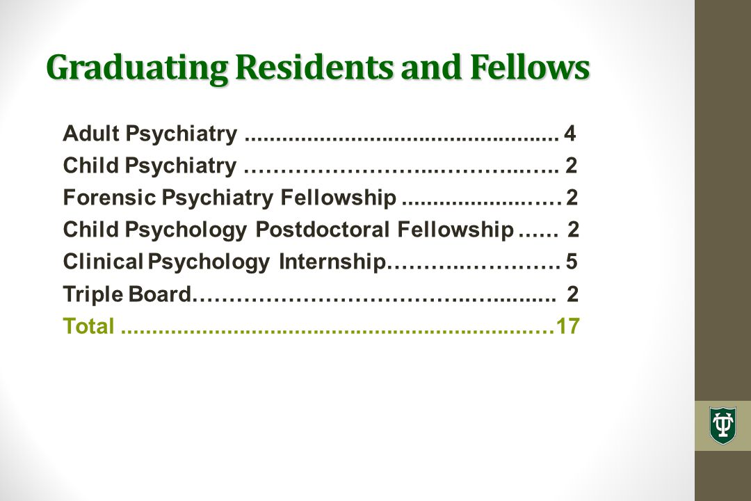 Graduating Residents and Fellows Adult Psychiatry...................................................