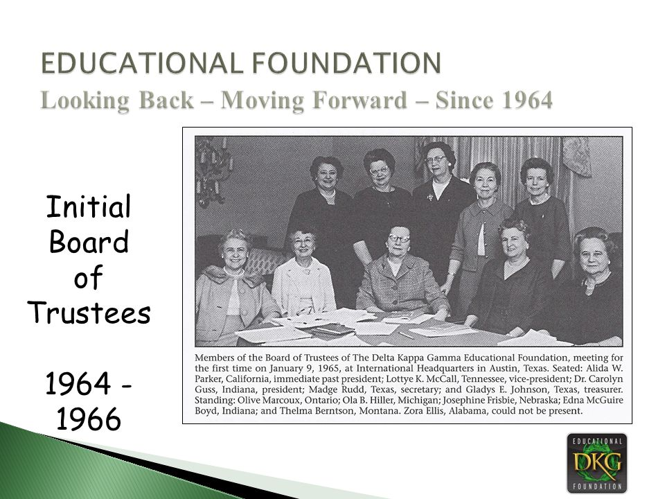 Looking Back – Moving Forward – Since 1964