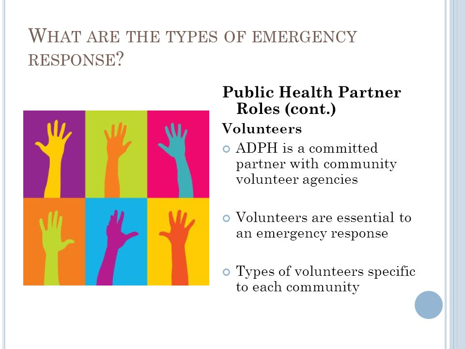 Public Health Partner Roles (cont.) Volunteers ADPH is a committed partner with community volunteer agencies Volunteers are essential to an emergency response Types of volunteers specific to each community W HAT ARE THE TYPES OF EMERGENCY RESPONSE