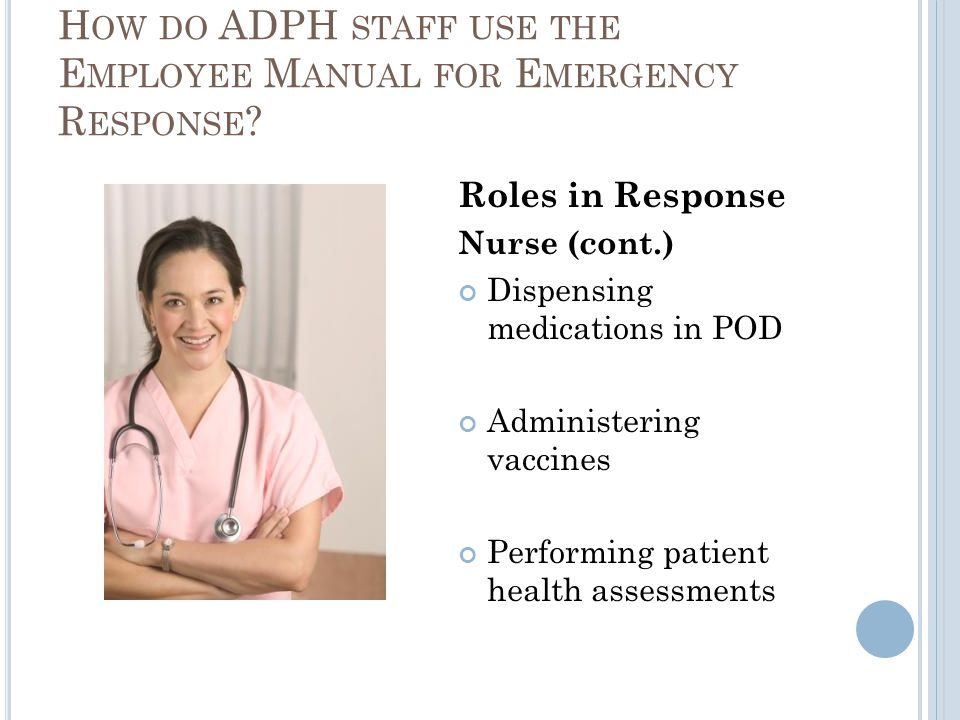 Roles in Response Nurse (cont.) Dispensing medications in POD Administering vaccines Performing patient health assessments H OW DO ADPH STAFF USE THE E MPLOYEE M ANUAL FOR E MERGENCY R ESPONSE