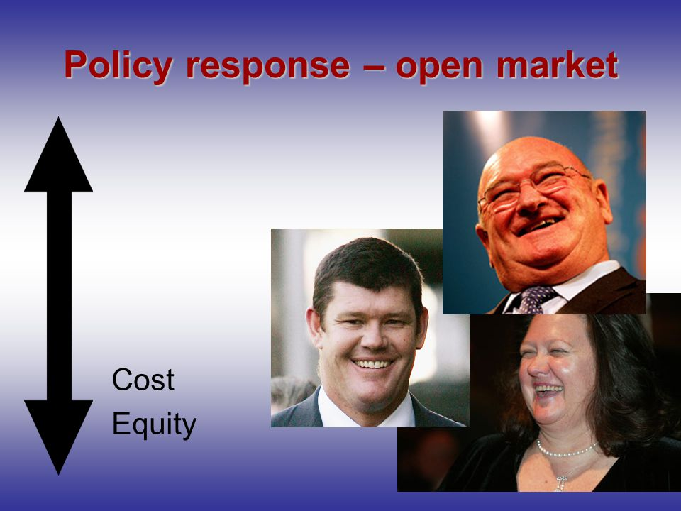 Policy response – open market Cost Equity