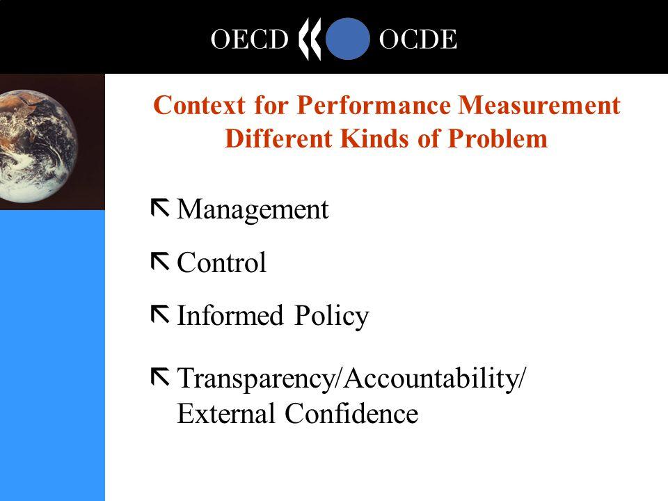 Context for Performance Measurement Different Kinds of Problem ãManagement ãControl ãInformed Policy ãTransparency/Accountability/ External Confidence
