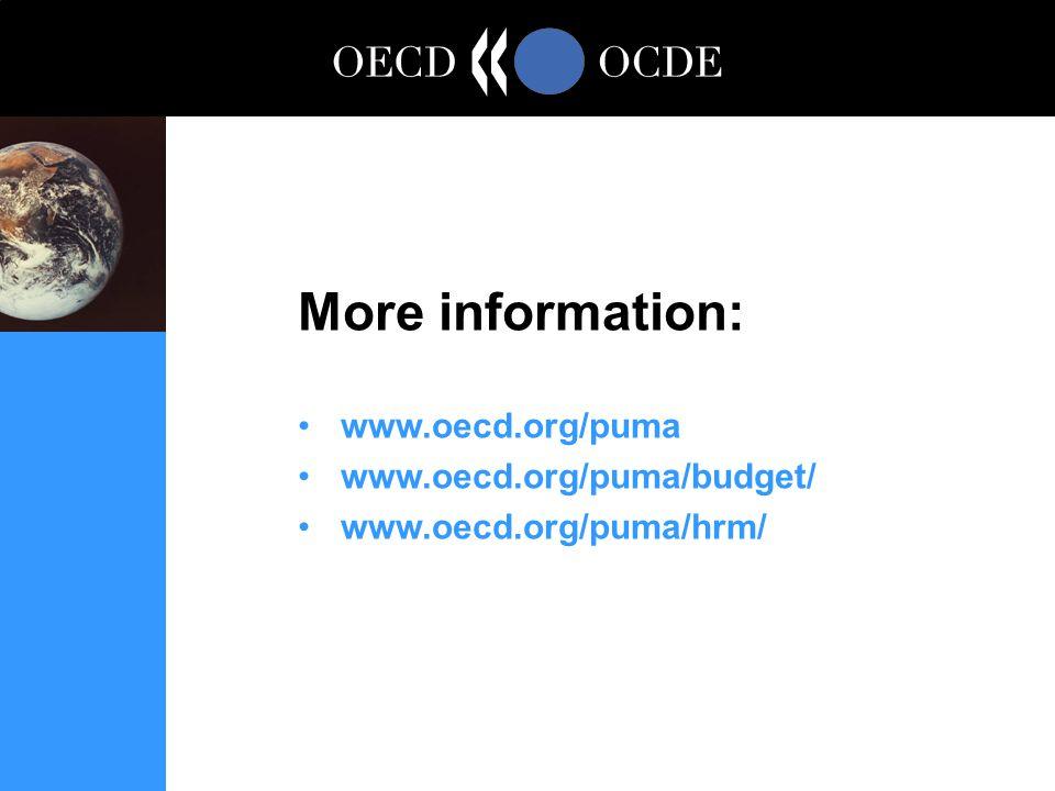 More information: www.oecd.org/puma www.oecd.org/puma/budget/ www.oecd.org/puma/hrm/