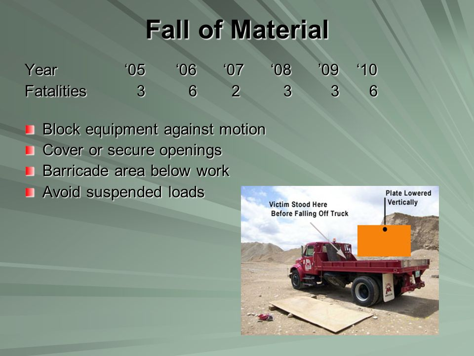 Fall of Material Year 05 06 07 08 0910 Fatalities 3 6 2 3 3 6 Block equipment against motion Cover or secure openings Barricade area below work Avoid suspended loads