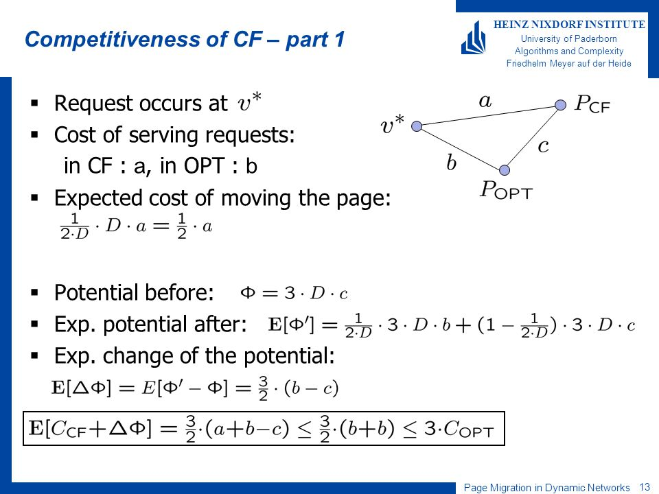 Page Migration in Dynamic Networks 13 HEINZ NIXDORF INSTITUTE University of Paderborn Algorithms and Complexity Friedhelm Meyer auf der Heide Competitiveness of CF – part 1 Request occurs at Cost of serving requests: in CF : a, in OPT : b Expected cost of moving the page: Potential before: Exp.