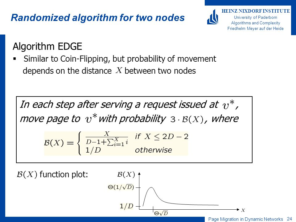 Page Migration in Dynamic Networks 24 HEINZ NIXDORF INSTITUTE University of Paderborn Algorithms and Complexity Friedhelm Meyer auf der Heide Randomized algorithm for two nodes Algorithm EDGE Similar to Coin-Flipping, but probability of movement depends on the distance between two nodes In each step after serving a request issued at, move page to with probability, where function plot:
