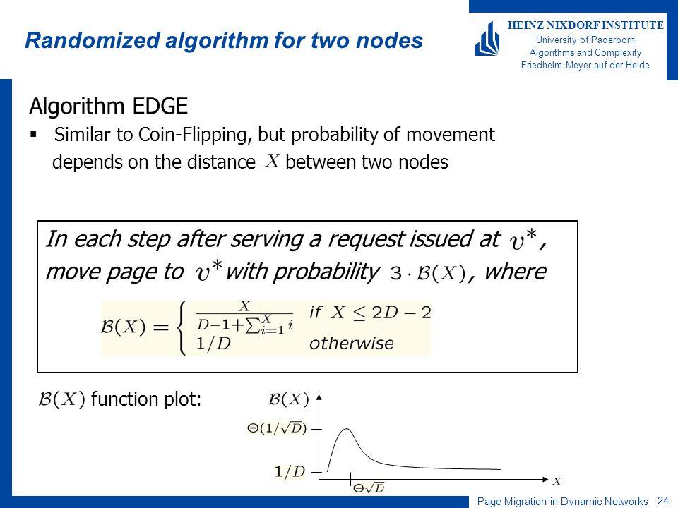 Page Migration in Dynamic Networks 24 HEINZ NIXDORF INSTITUTE University of Paderborn Algorithms and Complexity Friedhelm Meyer auf der Heide Randomiz
