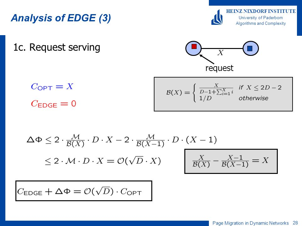 Page Migration in Dynamic Networks 28 HEINZ NIXDORF INSTITUTE University of Paderborn Algorithms and Complexity Analysis of EDGE (3) 1c. Request servi