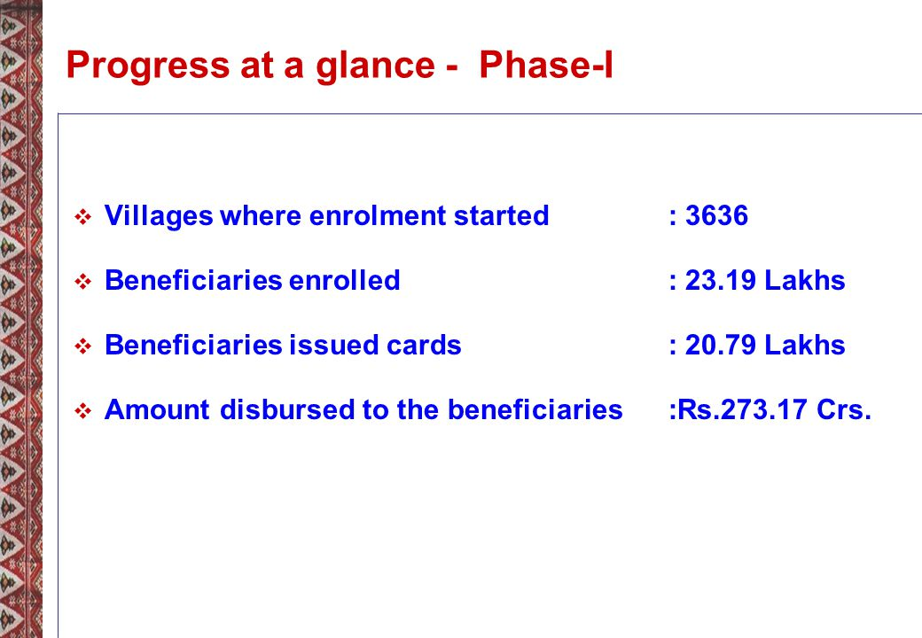 Progress at a glance - Phase-I Villages where enrolment started: 3636 Beneficiaries enrolled : 23.19 Lakhs Beneficiaries issued cards : 20.79 Lakhs Amount disbursed to the beneficiaries:Rs.273.17 Crs.