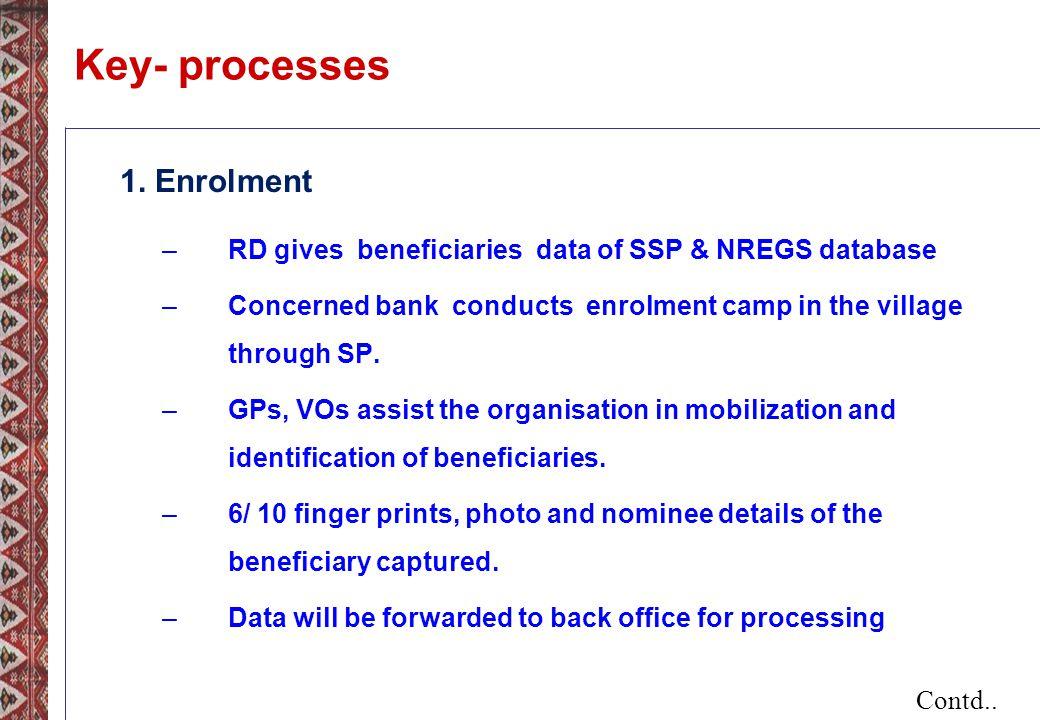 Key- processes 1.