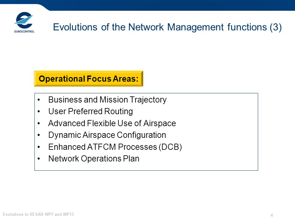 Evolutions in SESAR WP7 and WP13 4 Business and Mission Trajectory User Preferred Routing Advanced Flexible Use of Airspace Dynamic Airspace Configura