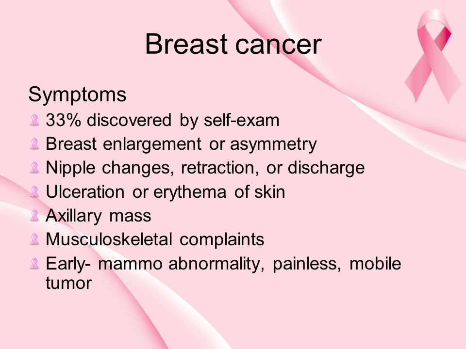 Breast cancer Symptoms 33% discovered by self-exam Breast enlargement or asymmetry Nipple changes, retraction, or discharge Ulceration or erythema of