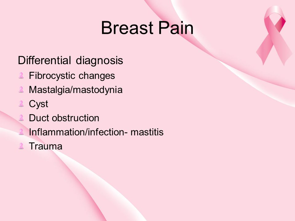 Breast Pain Differential diagnosis Fibrocystic changes Mastalgia/mastodynia Cyst Duct obstruction Inflammation/infection- mastitis Trauma
