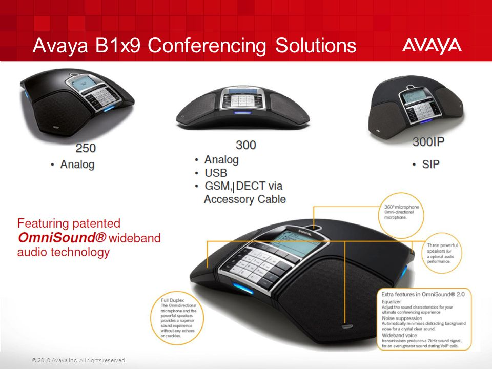 © 2010 Avaya Inc. All rights reserved. Avaya B1x9 Conferencing Solutions