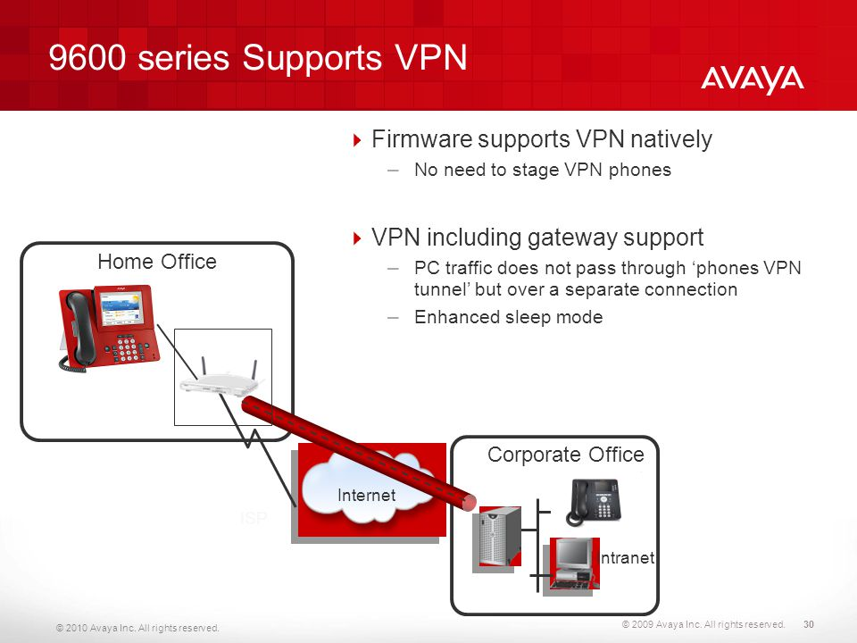 © 2010 Avaya Inc.All rights reserved. 9600 series Supports VPN © 2009 Avaya Inc.