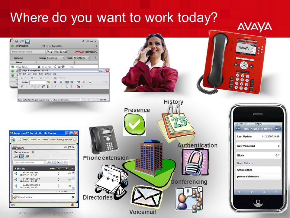 © 2010 Avaya Inc.All rights reserved. History Where do you want to work today.