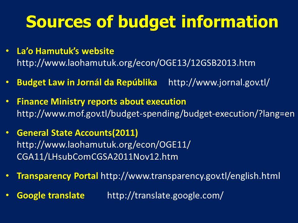 Sources of budget information Lao Hamutuks website Lao Hamutuks website http://www.laohamutuk.org/econ/OGE13/12GSB2013.htm Budget Law in Jornál da Repúblika Budget Law in Jornál da Repúblika http://www.jornal.gov.tl/ Finance Ministry reports about execution http://www.mof.gov.tl/budget-spending/budget-execution/ lang=en Finance Ministry reports about execution http://www.mof.gov.tl/budget-spending/budget-execution/ lang=en General State Accounts(2011) http://www.laohamutuk.org/econ/OGE11/ CGA11/LHsubComCGSA2011Nov12.htm General State Accounts(2011) http://www.laohamutuk.org/econ/OGE11/ CGA11/LHsubComCGSA2011Nov12.htm Transparency Portal Transparency Portal http://www.transparency.gov.tl/english.html Google translate Google translate http://translate.google.com/