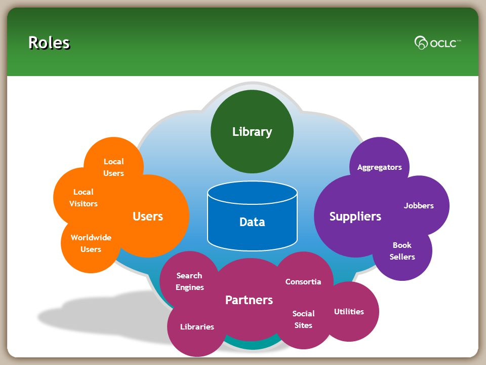 Data Library UsersSuppliers Partners Roles Aggregators Book Sellers Jobbers Local Users Local Visitors Worldwide Users Partners Libraries Search Engin