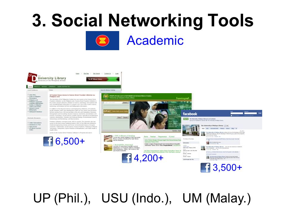 3. Social Networking Tools Academic UP (Phil.), USU (Indo.), UM (Malay.) 6,500+ 4,200+ 3,500+