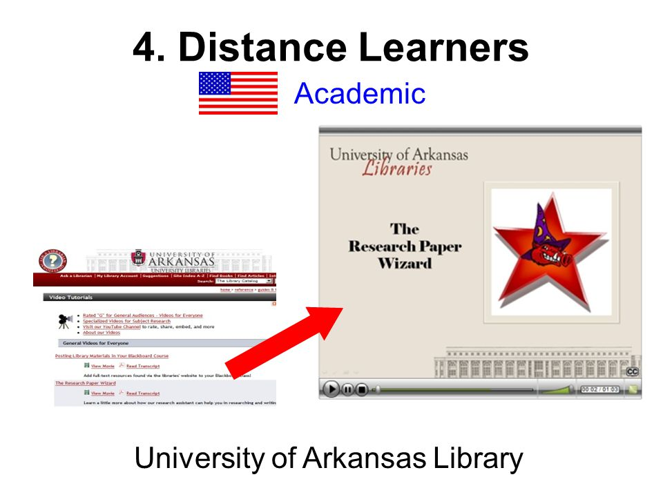 4. Distance Learners Academic University of Arkansas Library