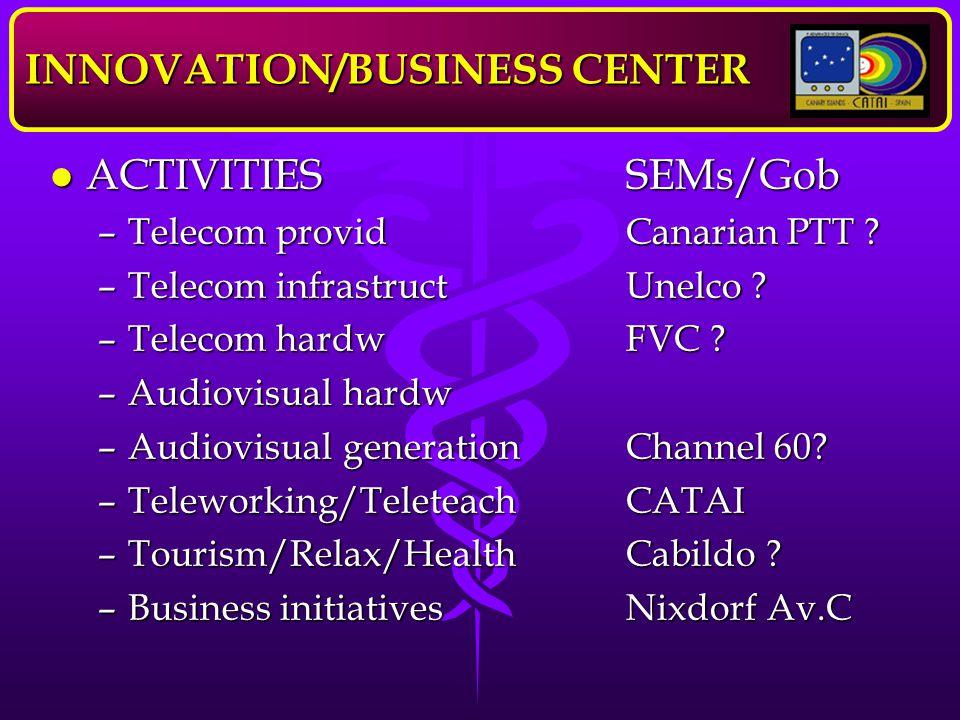 l ACTIVITIESSEMs/Gob –Telecom providCanarian PTT .