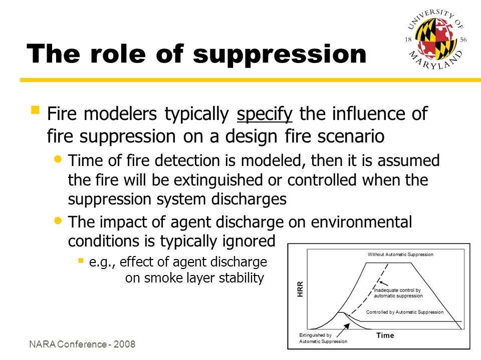 NARA Conference - 2008 The role of suppression Fire modelers typically specify the influence of fire suppression on a design fire scenario Time of fire detection is modeled, then it is assumed the fire will be extinguished or controlled when the suppression system discharges The impact of agent discharge on environmental conditions is typically ignored e.g., effect of agent discharge on smoke layer stability