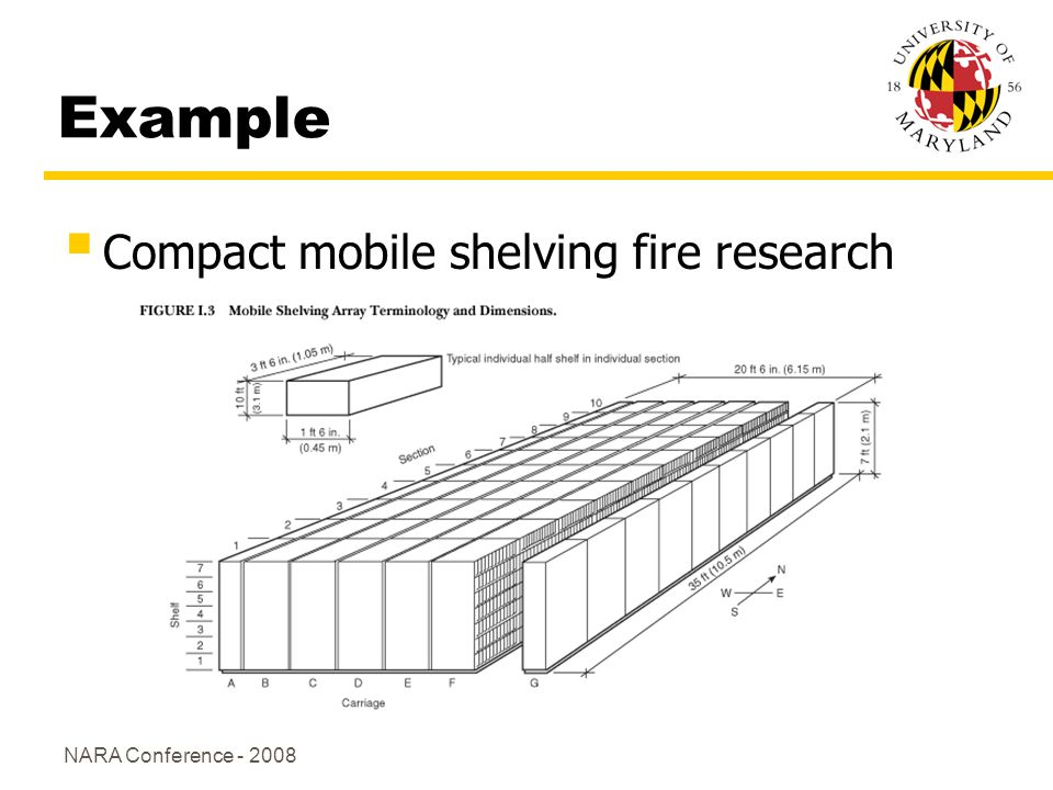 NARA Conference - 2008 Example Compact mobile shelving fire research