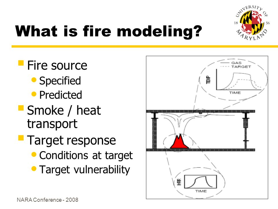 NARA Conference - 2008 What is fire modeling.