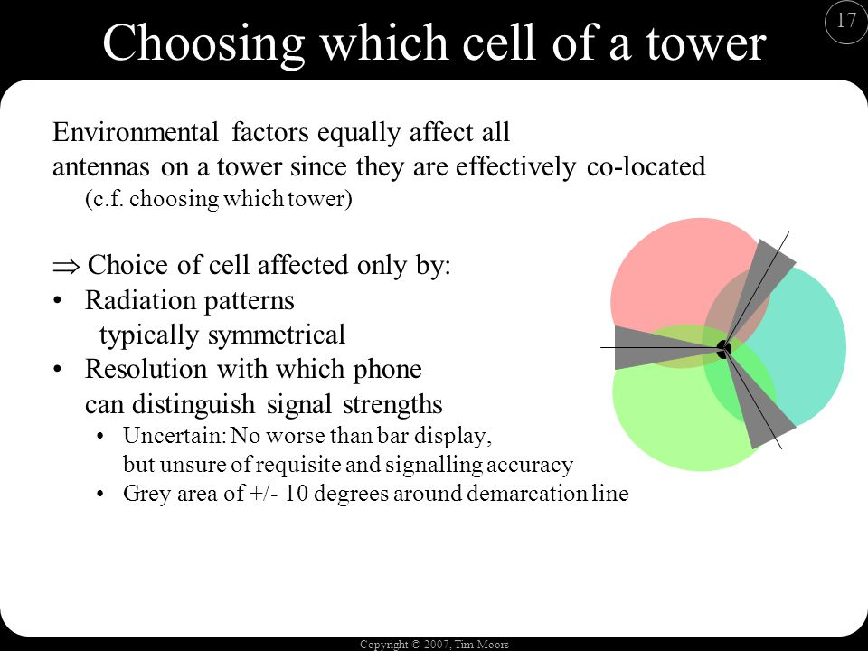 Copyright © 2007, Tim Moors 17 Choosing which cell of a tower Environmental factors equally affect all antennas on a tower since they are effectively co-located (c.f.