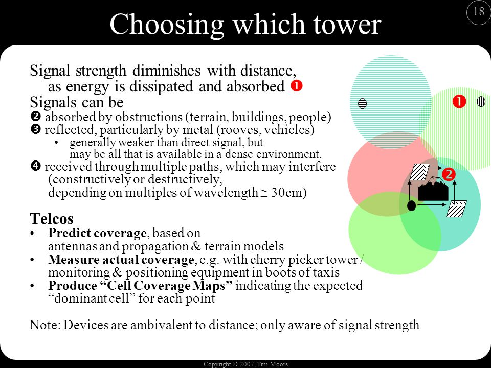 Copyright © 2007, Tim Moors 18 Choosing which tower Signal strength diminishes with distance, as energy is dissipated and absorbed Signals can be absorbed by obstructions (terrain, buildings, people) reflected, particularly by metal (rooves, vehicles) generally weaker than direct signal, but may be all that is available in a dense environment.