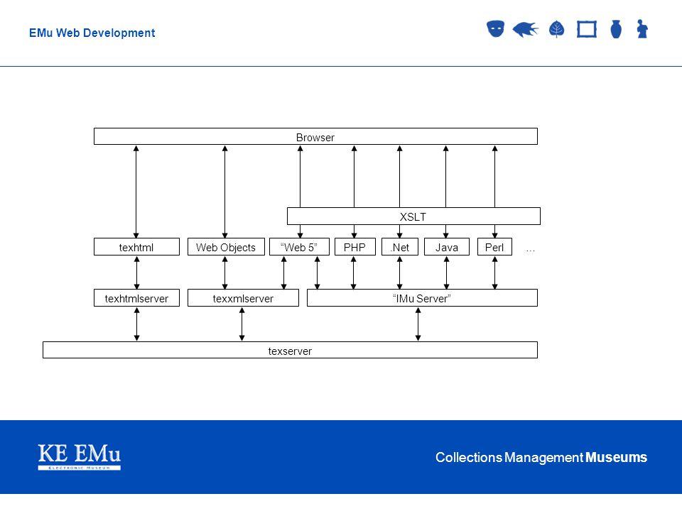 Collections Management Museums EMu Web Development texserver texhtmlservertexxmlserverIMu Server texhtmlWeb ObjectsWeb 5PHP.NetJavaPerl … Browser XSLT
